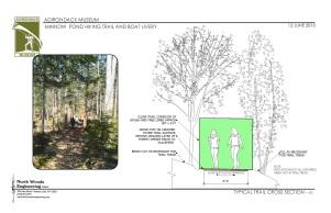 Minnow Pond Trail Concept