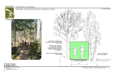 Minnow Pond Trail Concept
